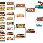 Batalha de Comidas: Você Sabe Dizer Qual É A Melhor Comida?